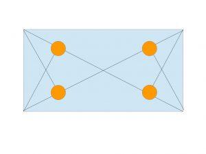 Dynamische Symmetrie-Pythagoras